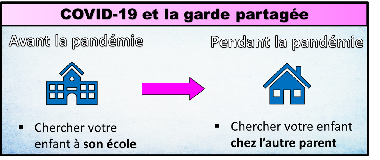 200520 - Garde partagee COVID-19.png