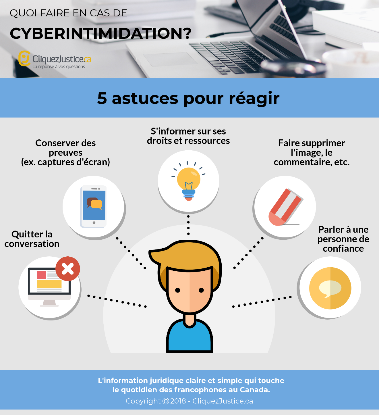 cyberintimidation 5 astuces.png